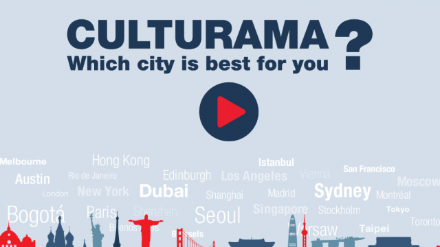 Which city is best for you?